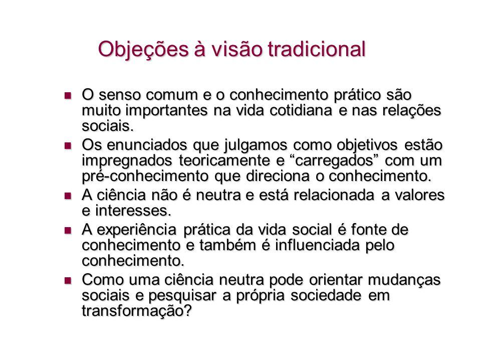 Objeções à visão tradicional