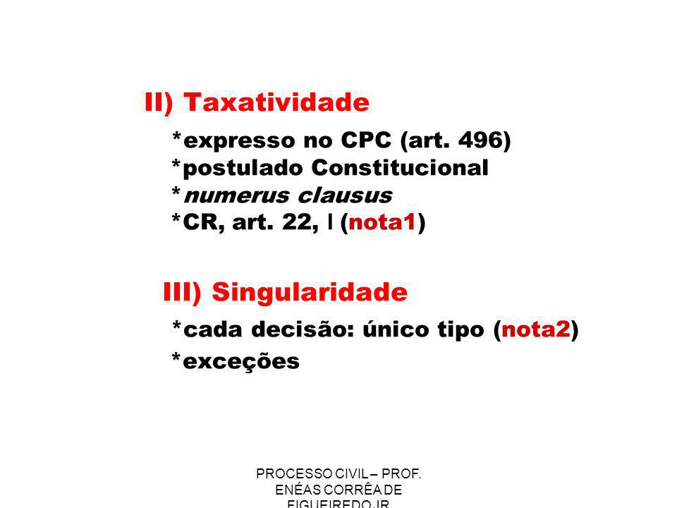 PROCESSO CIVIL – PROF. ENÉAS CORRÊA DE FIGUEIREDO JR