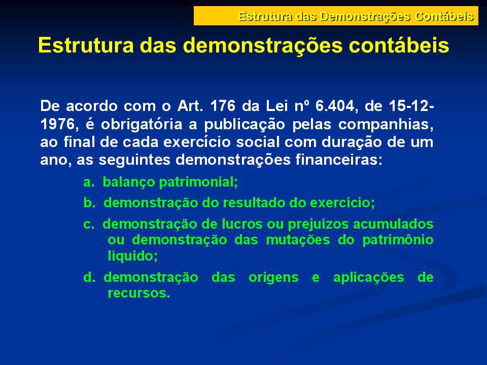 Estrutura das demonstrações contábeis