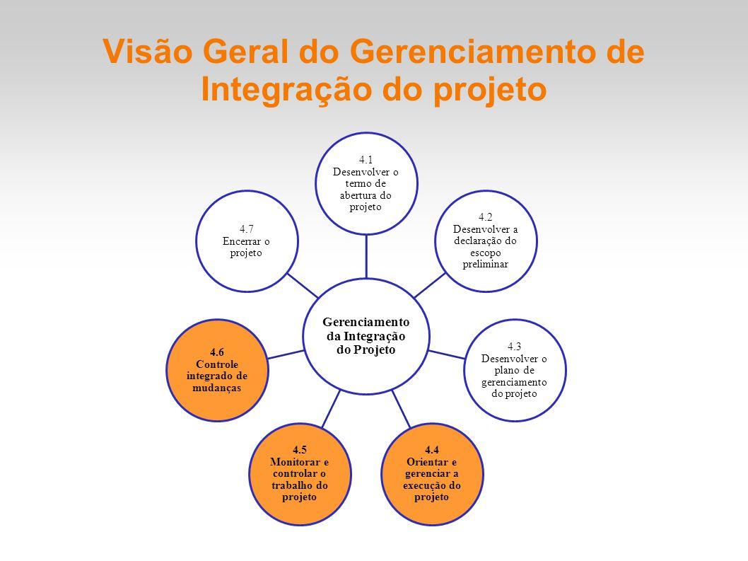 Visão Geral do Gerenciamento de Integração do projeto