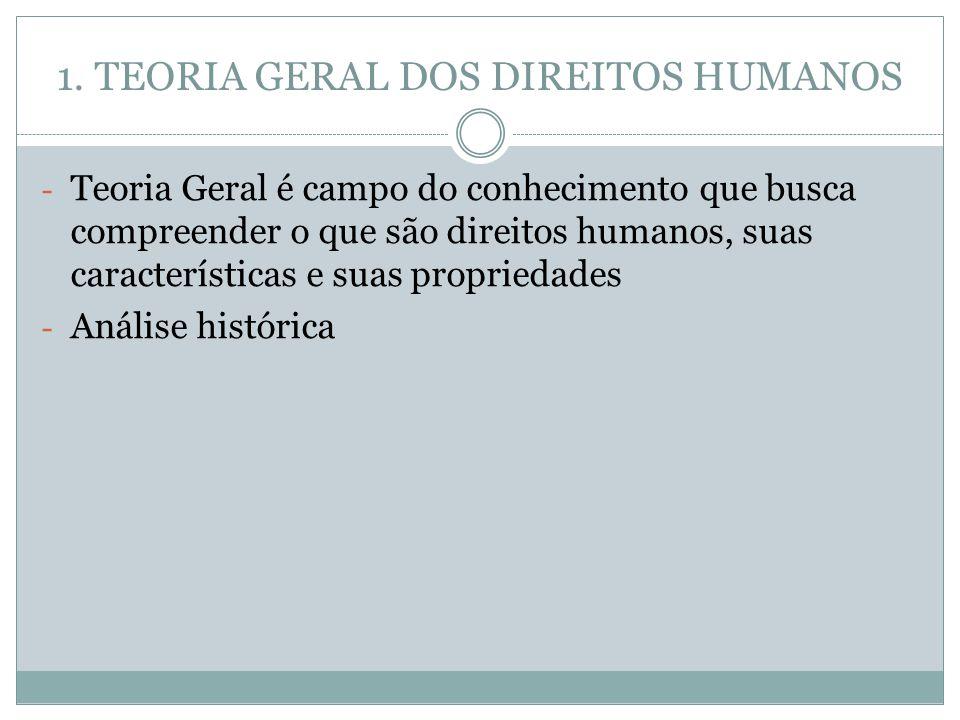1. TEORIA GERAL DOS DIREITOS HUMANOS