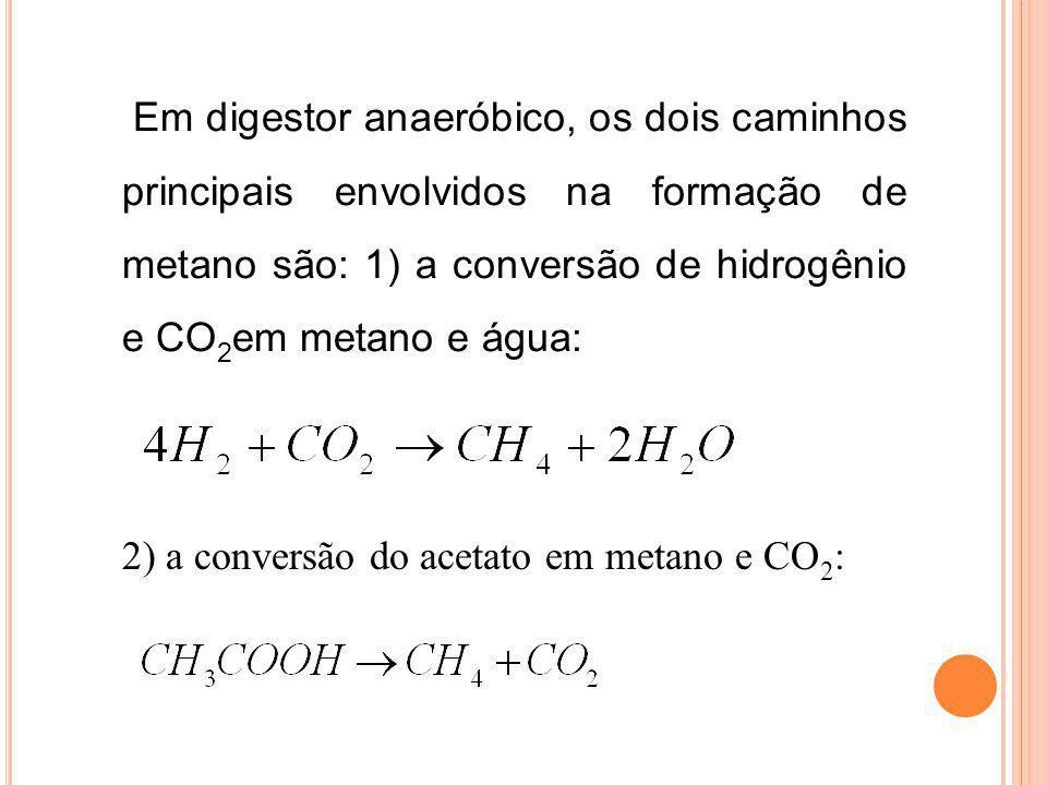 Em digestor anaeróbico, os dois caminhos principais envolvidos na formação de metano são: 1) a conversão de hidrogênio e CO2em metano e água: