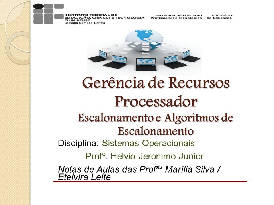 Gerência de Recursos Processador