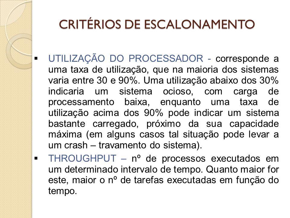 CRITÉRIOS DE ESCALONAMENTO