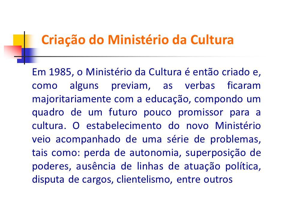 Criação do Ministério da Cultura