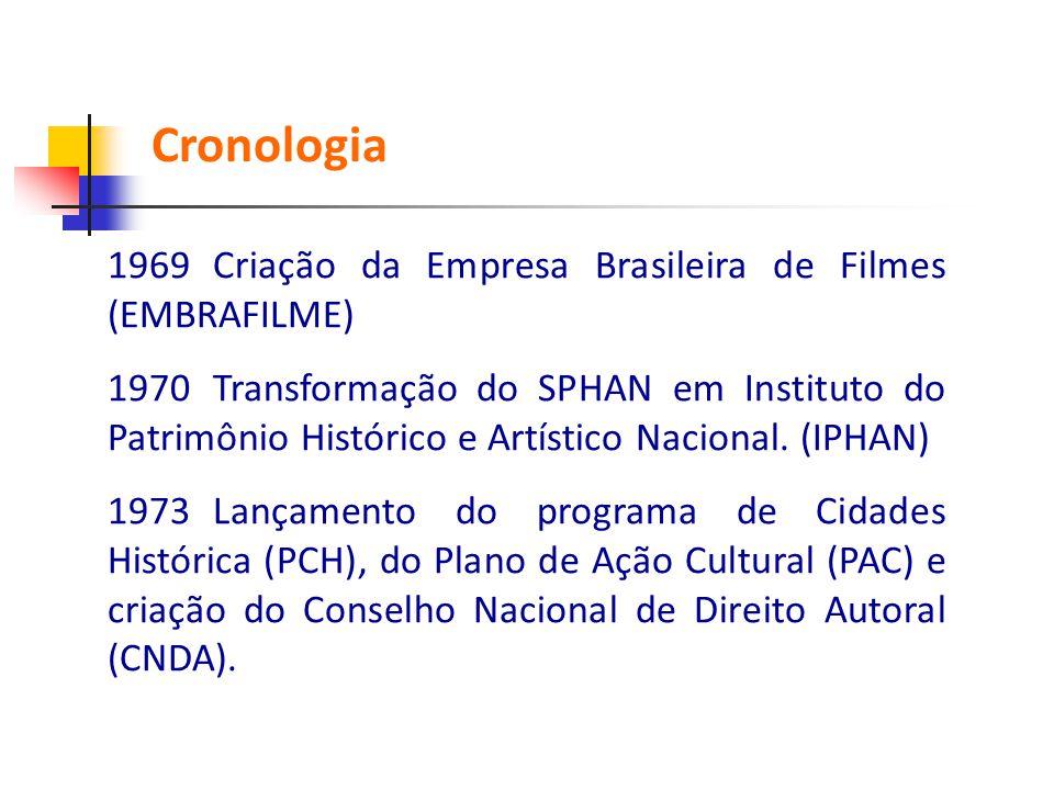 Cronologia 1969 Criação da Empresa Brasileira de Filmes (EMBRAFILME)
