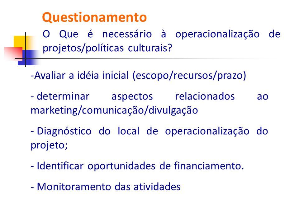 Questionamento O Que é necessário à operacionalização de projetos/políticas culturais Avaliar a idéia inicial (escopo/recursos/prazo)