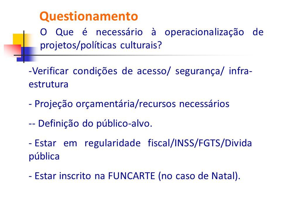 Questionamento O Que é necessário à operacionalização de projetos/políticas culturais Verificar condições de acesso/ segurança/ infra-estrutura.