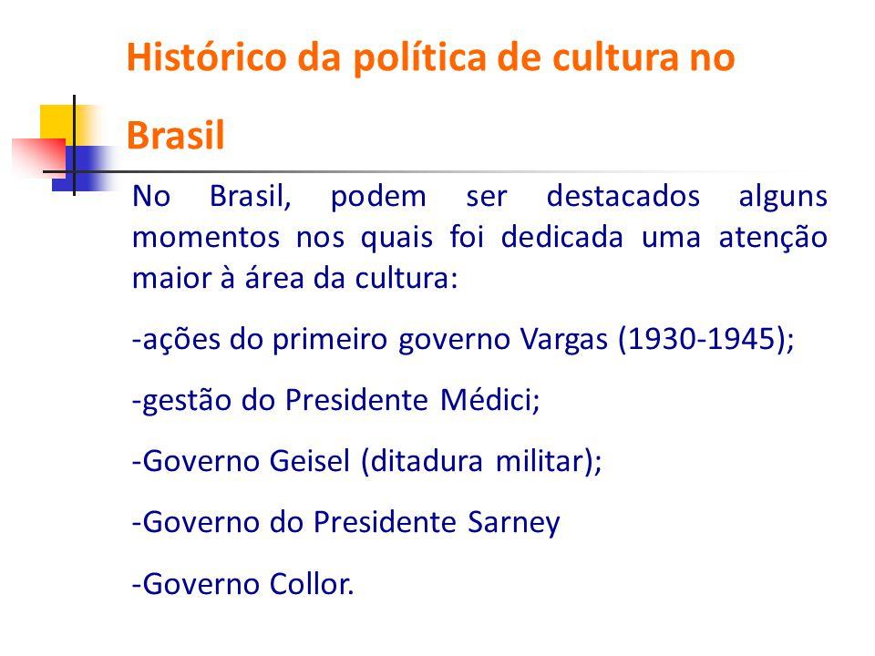 Histórico da política de cultura no Brasil