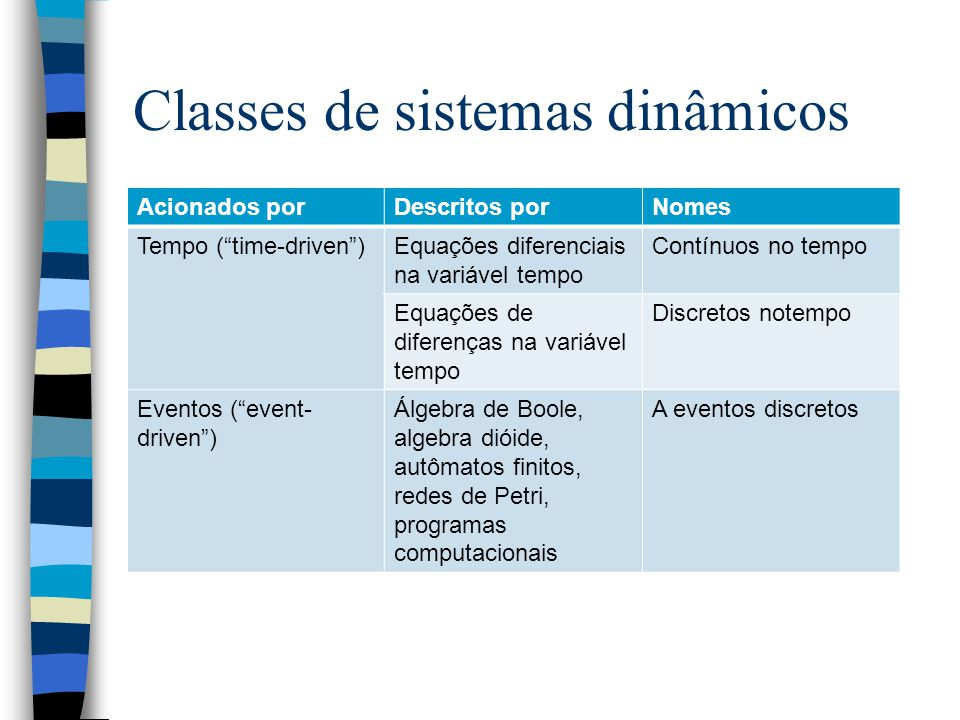 Classes de sistemas dinâmicos