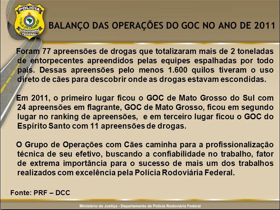 BALANÇO DAS OPERAÇÕES DO GOC NO ANO DE 2011
