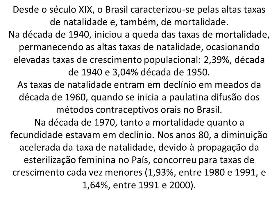 Desde o século XIX, o Brasil caracterizou-se pelas altas taxas de natalidade e, também, de mortalidade.