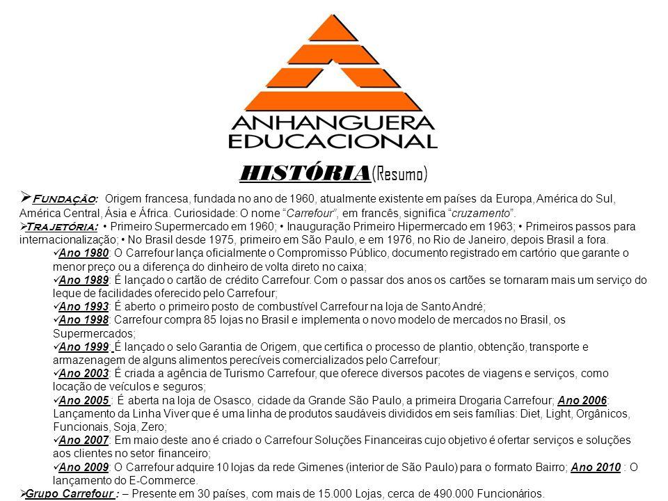 HISTÓRIA(Resumo)