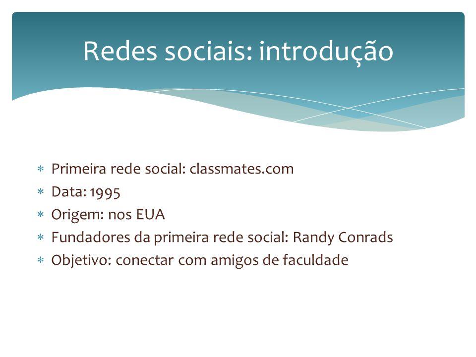 Redes sociais: introdução