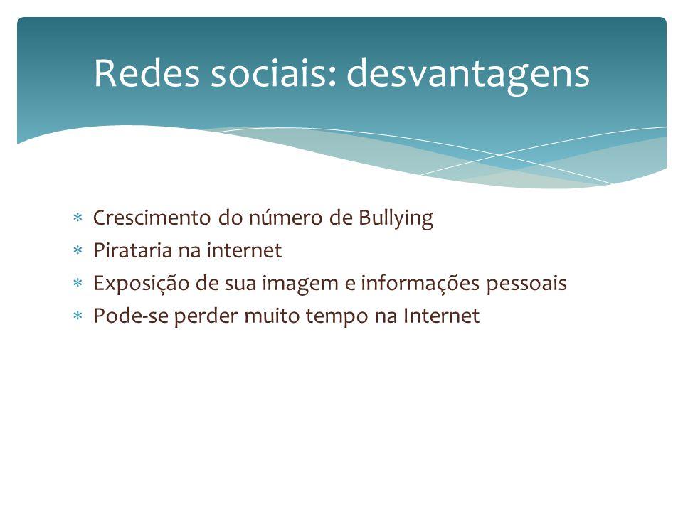 Redes sociais: desvantagens