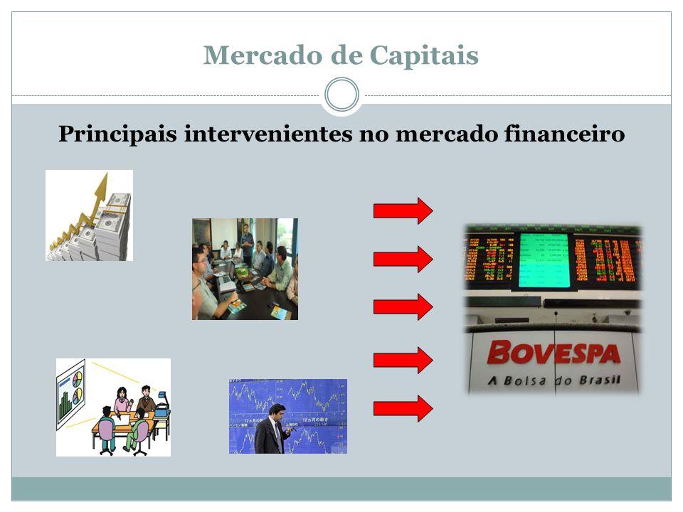Principais intervenientes no mercado financeiro