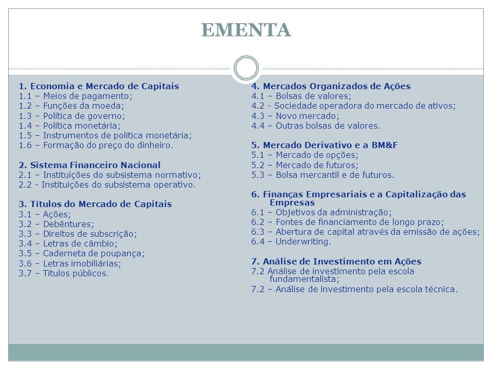 EMENTA 1. Economia e Mercado de Capitais 1.1 – Meios de pagamento;