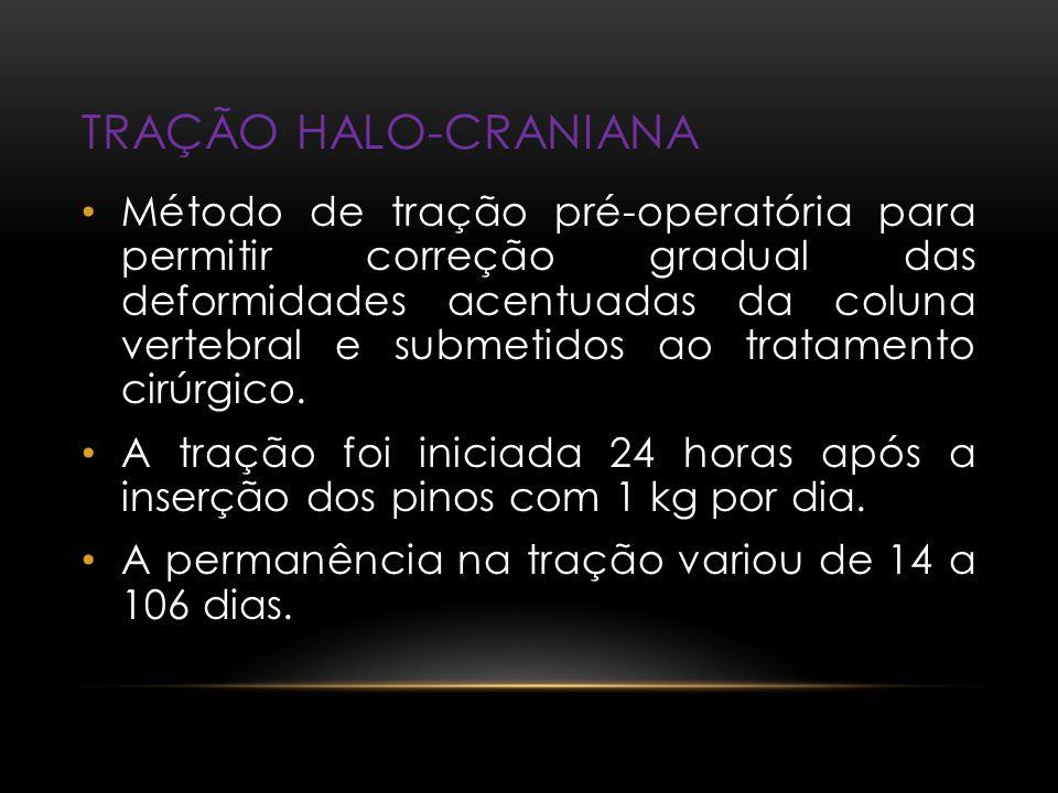 TRAÇÃO HALO-CRANIANA
