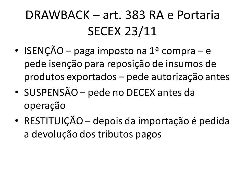 DRAWBACK – art. 383 RA e Portaria SECEX 23/11