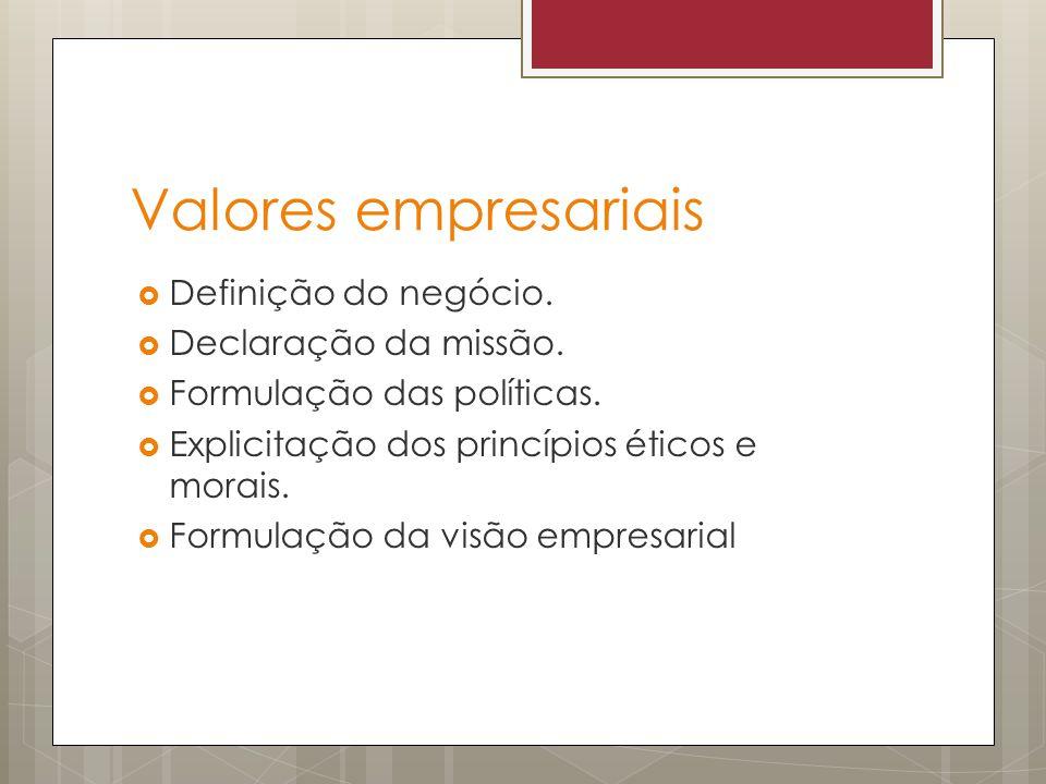 Valores empresariais Definição do negócio. Declaração da missão.