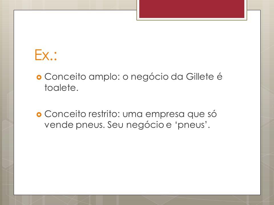 Ex.: Conceito amplo: o negócio da Gillete é toalete.