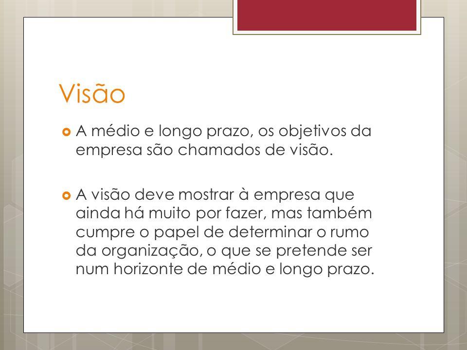 Visão A médio e longo prazo, os objetivos da empresa são chamados de visão.
