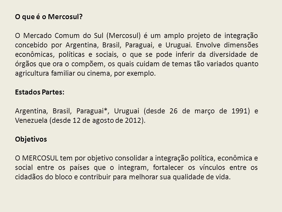 O que é o Mercosul