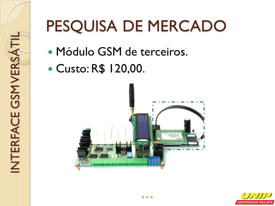 INTERFACE GSM VERSÁTIL