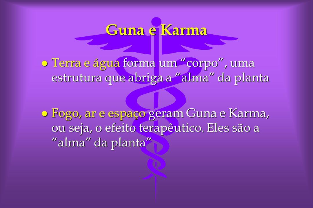 Guna e Karma Terra e água forma um corpo , uma estrutura que abriga a alma da planta.