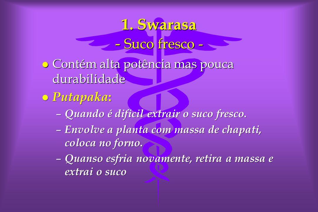 1. Swarasa - Suco fresco - Contém alta potência mas pouca durabilidade