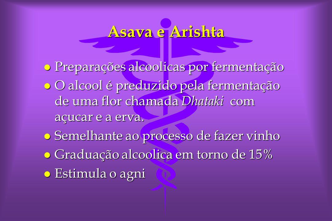 Asava e Arishta Preparações alcoolicas por fermentação