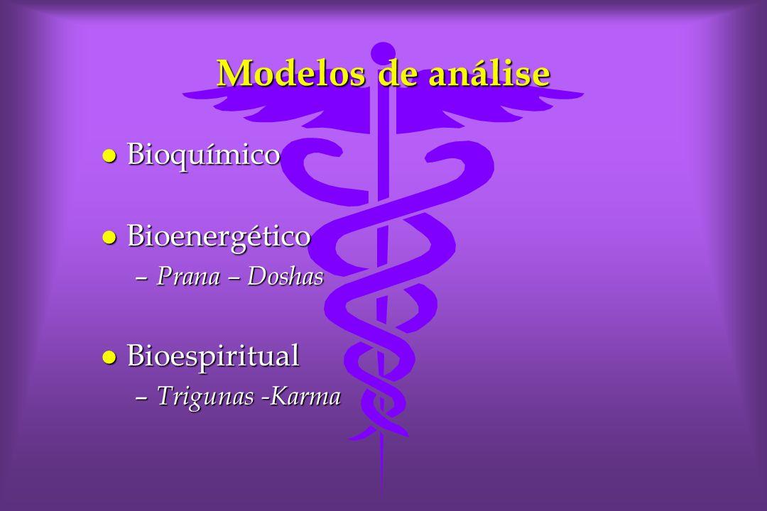 Modelos de análise Bioquímico Bioenergético Bioespiritual