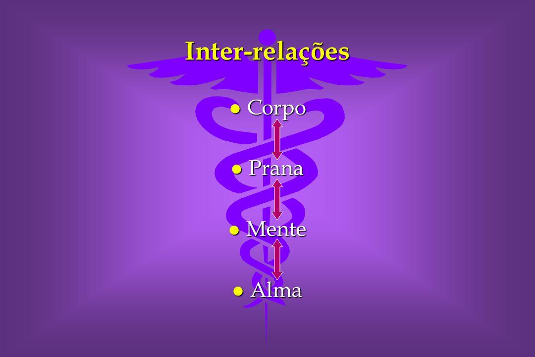 Inter-relações Corpo Prana Mente Alma