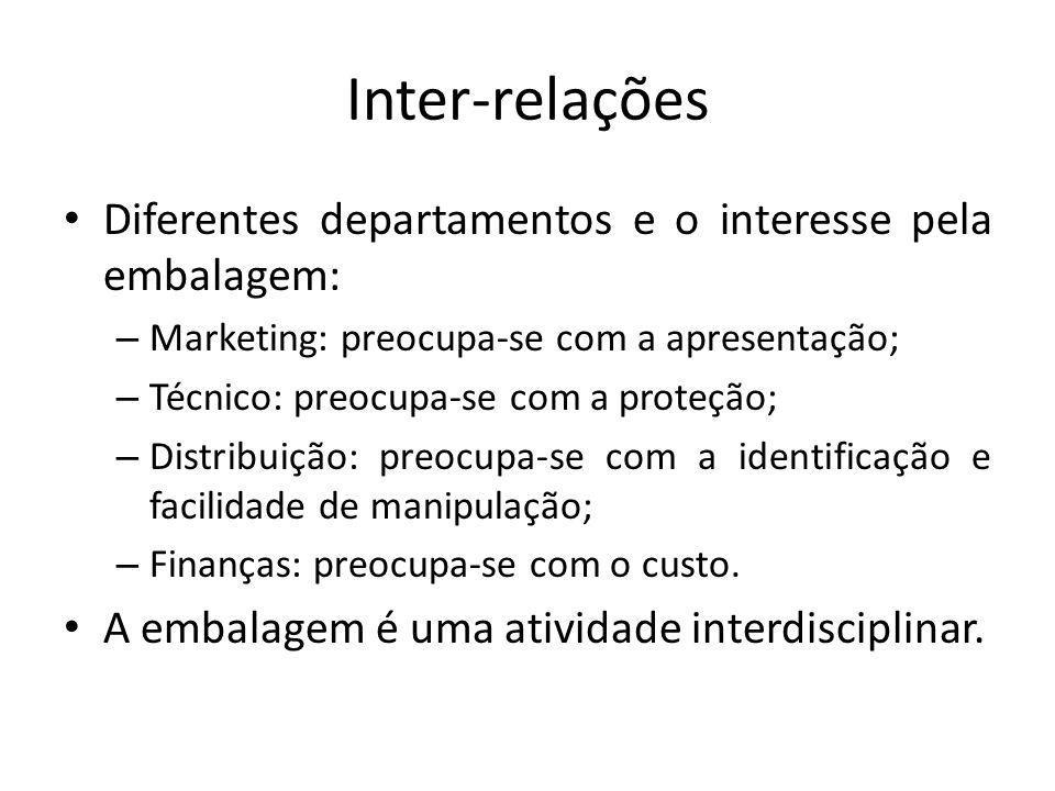 Inter-relações Diferentes departamentos e o interesse pela embalagem: