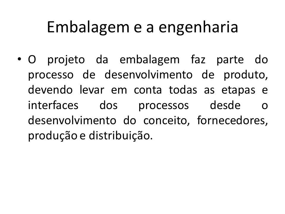 Embalagem e a engenharia