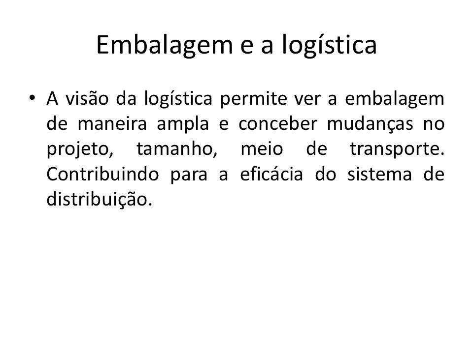 Embalagem e a logística