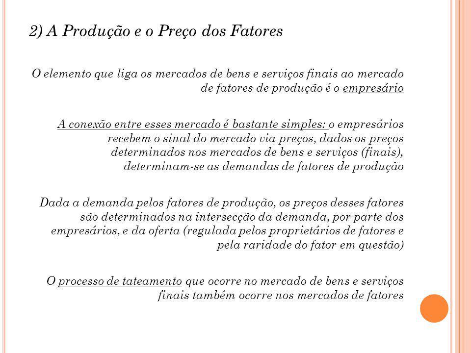 2) A Produção e o Preço dos Fatores