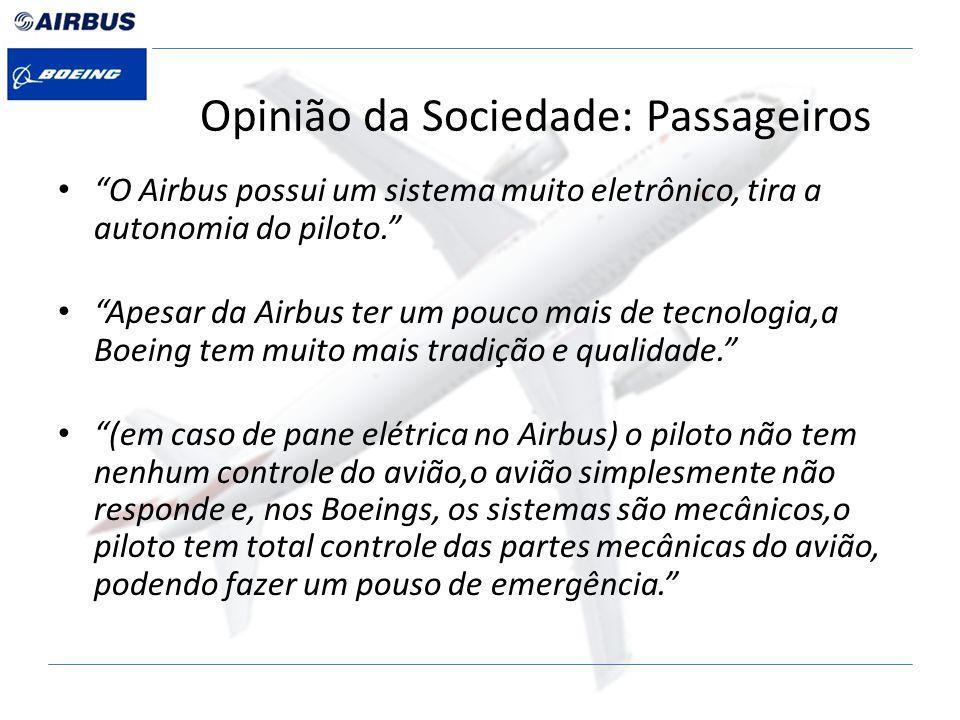 Opinião da Sociedade: Passageiros