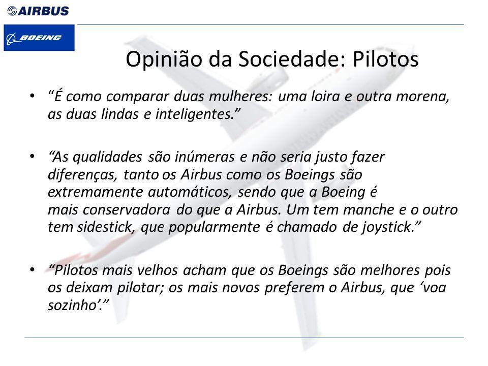 Opinião da Sociedade: Pilotos