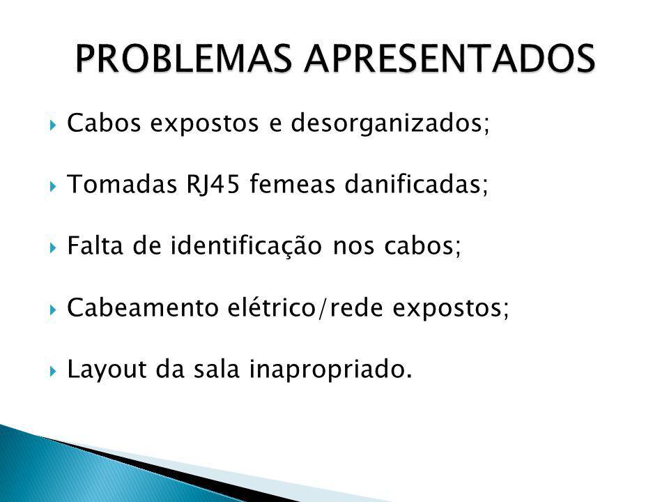 PROBLEMAS APRESENTADOS