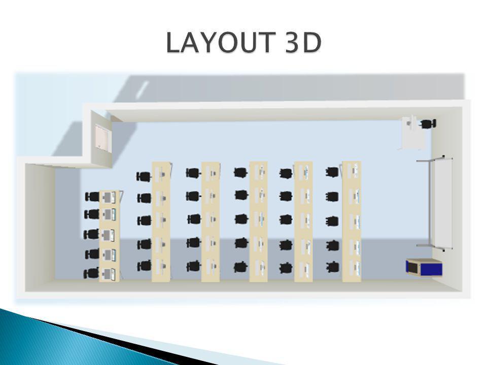 LAYOUT 3D