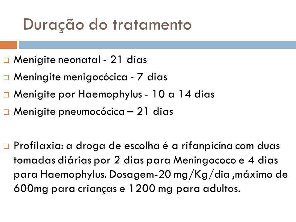 Duração do tratamento Menigite neonatal - 21 dias
