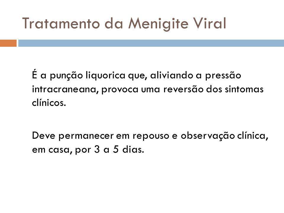 Tratamento da Menigite Viral