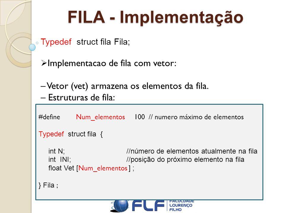 FILA - Implementação – Vetor (vet) armazena os elementos da fila.