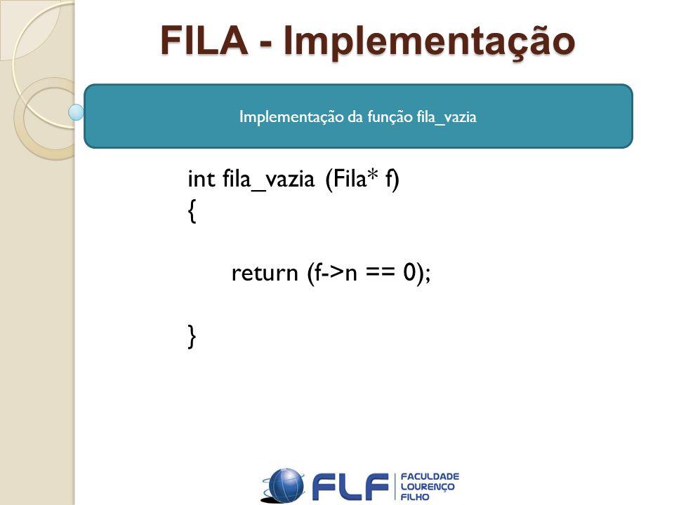Implementação da função fila_vazia