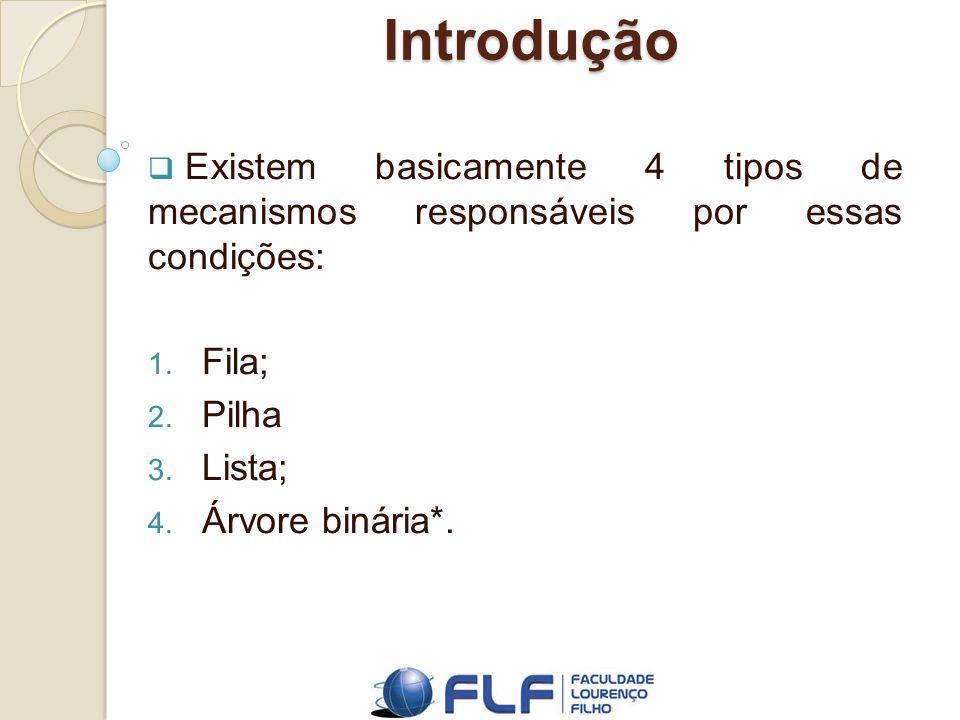 Introdução Existem basicamente 4 tipos de mecanismos responsáveis por essas condições: Fila; Pilha.