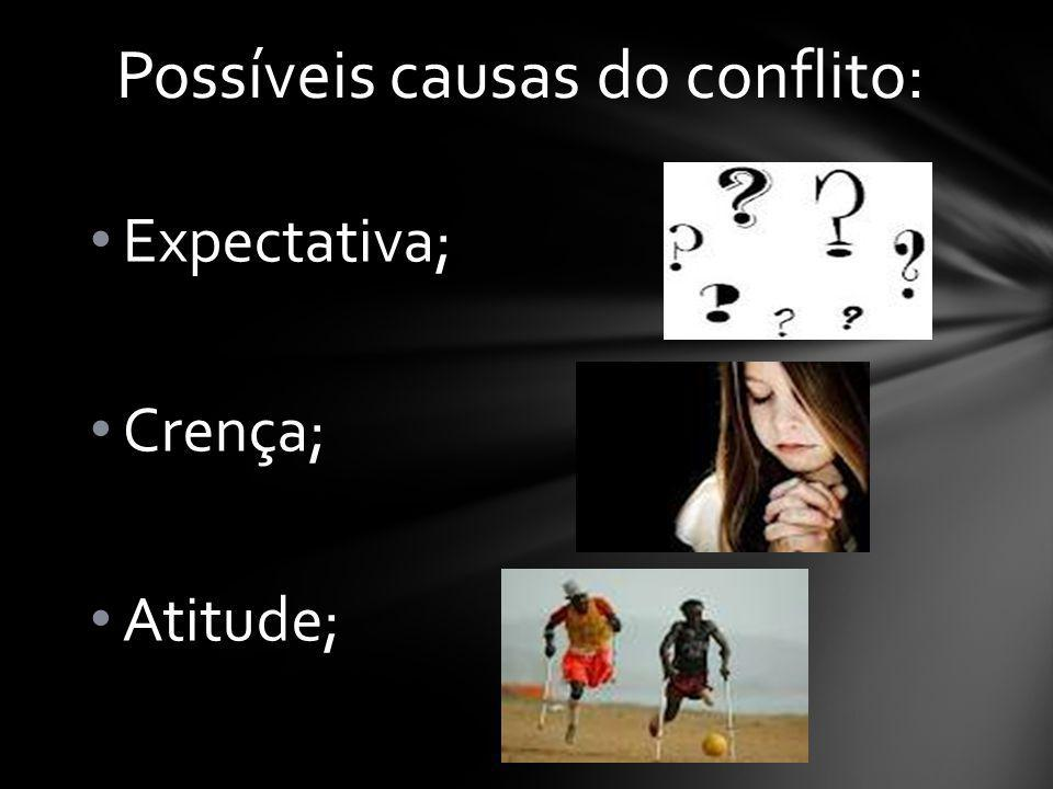 Possíveis causas do conflito: