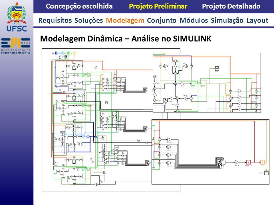 Modelagem Dinâmica – Análise no SIMULINK
