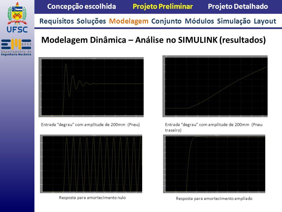 Modelagem Dinâmica – Análise no SIMULINK (resultados)