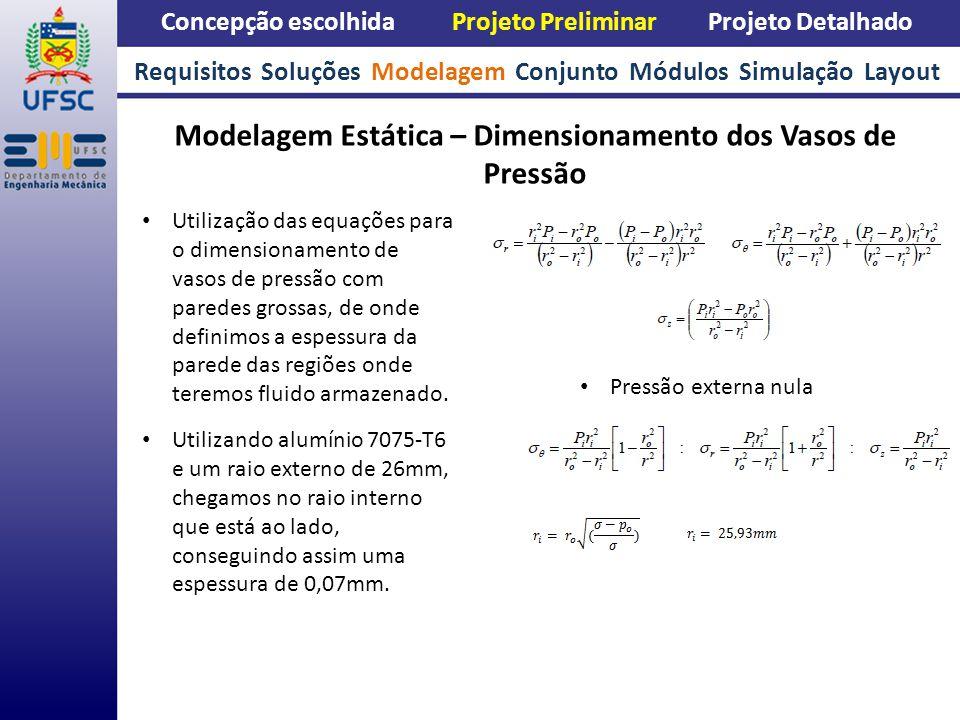 Modelagem Estática – Dimensionamento dos Vasos de Pressão